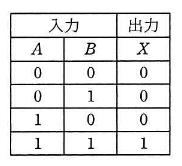 論理回路図の問題の選択肢ア