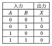 論理回路図の問題の選択肢ウ