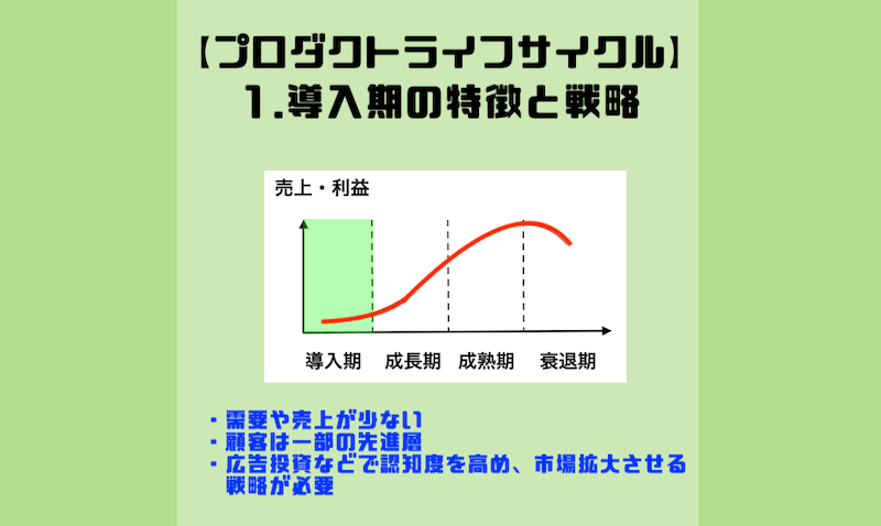 1.導入期の特徴・戦略