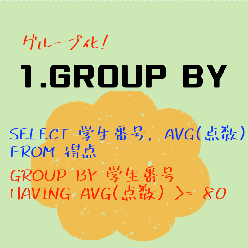 1.GROUP BY