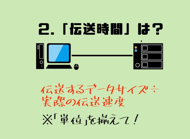 2.データの「伝送時間」を求める