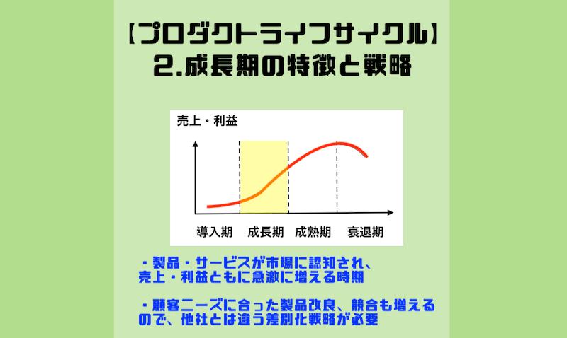 2.成長期の特徴・戦略