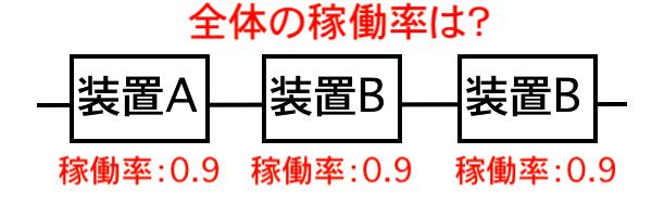 3台直列システムの稼働率