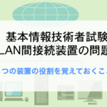 LAN間接続装置