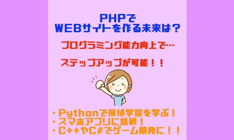 PHPでWEBサイトを作る未来は?