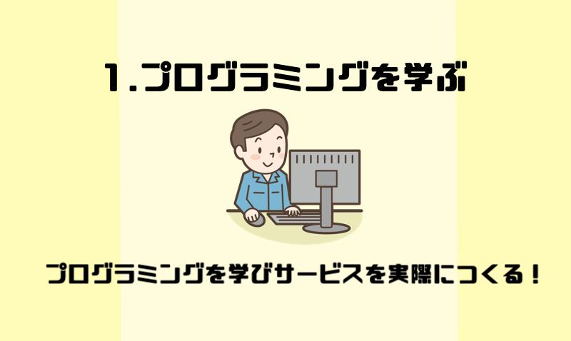 1.プログラミングを学ぶ