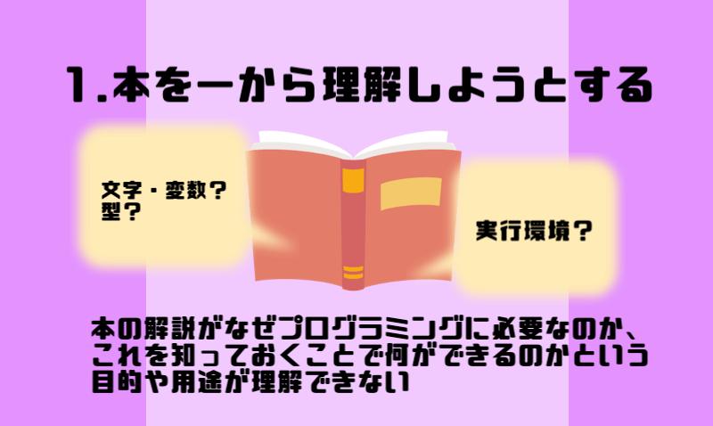 1.本を読んで一から理解しようとする