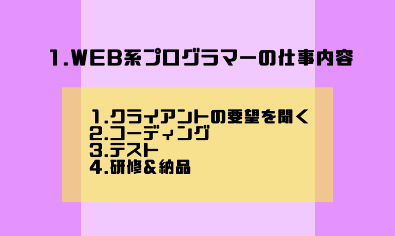 1.WEB系プログラマーの仕事内容