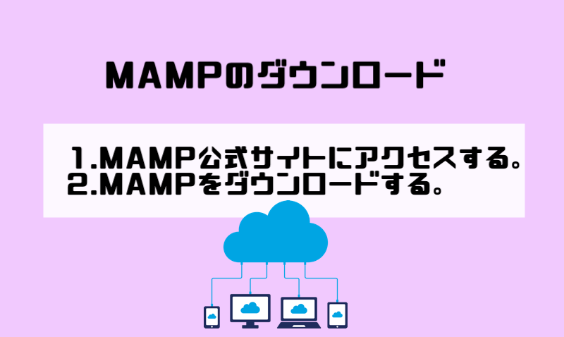 2.MAMPのダウンロード