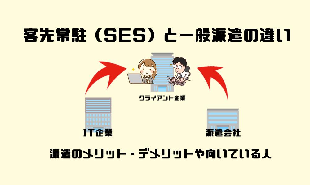 客先常駐(SES)と一般派遣の違い 派遣のメリット・デメリットや向いている人